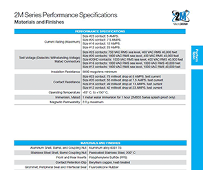 Document 2M Series Performance Specifications