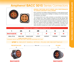 Document Boeing Certified BACC 5015 Data Sheet