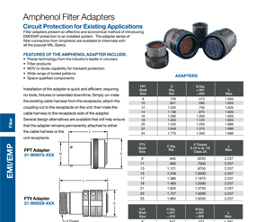 Document Filter Adapters