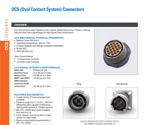 Document OCS Oval Contact System Catalog Section