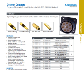 Document Octonet Catalog Section