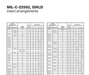 Document QWLD Insert Arrangements
