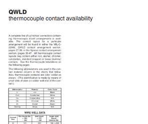 Document QWLD Thermocouple Contacts
