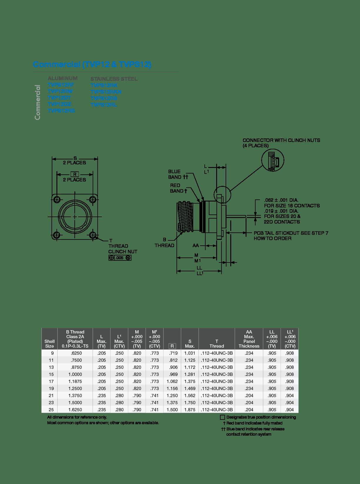 AMPHENOL AEROSPACE D38999//20WA35BD TV 6C 6#22D SKT RECP
